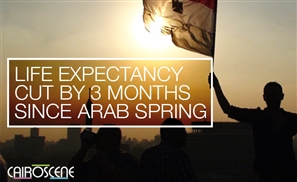 Life Expectancy in Egypt Cut by 3 Months Since Arab Spring